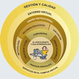 El Diseño Instrucional (ISD), entre la pedagogía y la tecno-sociopedagogía! | Elearning | Scoop.it