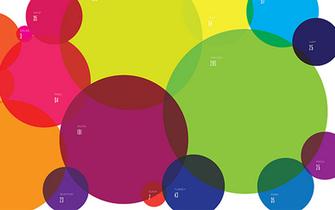 The Great Marketing Divide: Creativity vs Pragmatism | Creativity | Scoop.it