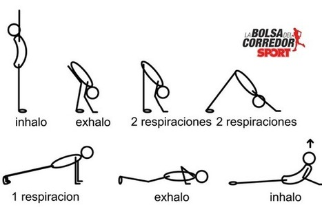 Practicar yoga para correr más y mejor | Running by josem2112 | Scoop.it