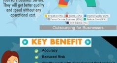 Benefits Of hiring an Offshore Outsourcing Company | IT outsourcing services | Scoop.it