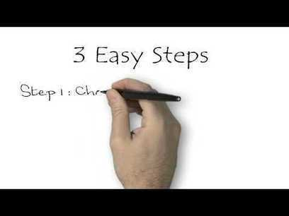 Start Own High End Online Businesses - WebsiteStarters.net | Ready Made Niche Websites for Sale | Scoop.it