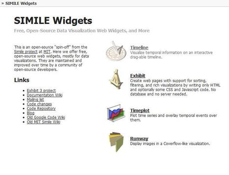 SIMILE Widgets | Social media kitbag | Scoop.it