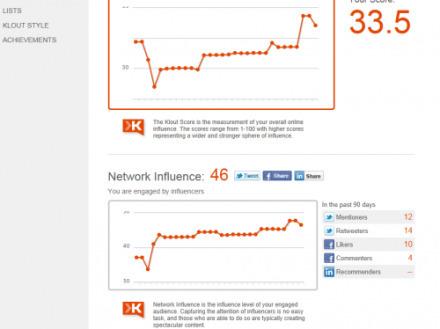 Twitter, termómetro de la influencia en el ciclo +1 | Google+, Pinterest, Facebook, Twitter y mas ;) | Scoop.it