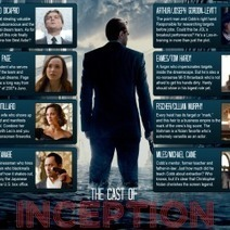 Inception Cast and Characters   Visual.ly   Inception resources   Scoop.it