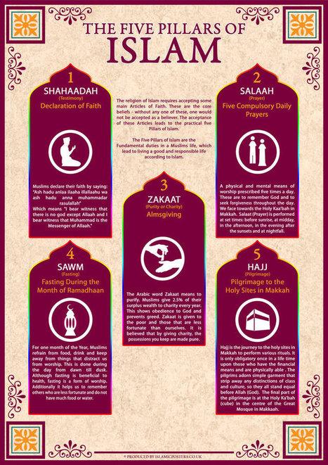 5 Pillars in Islam   Islamographic.com   Islam   Scoop.it