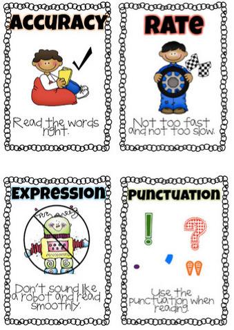 What the Teacher Wants!: F...l....u....e.....n.....c.....y   Fluency   Scoop.it