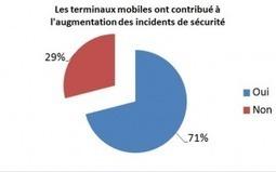 Les mobiles augmentent les problèmes de sécurité dans les entreprises | LdS Innovation | Scoop.it