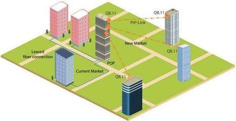 Proxim Wireless - Make the Business Case for Expanding Service Footprint | Wireless Video Surveillance | Scoop.it