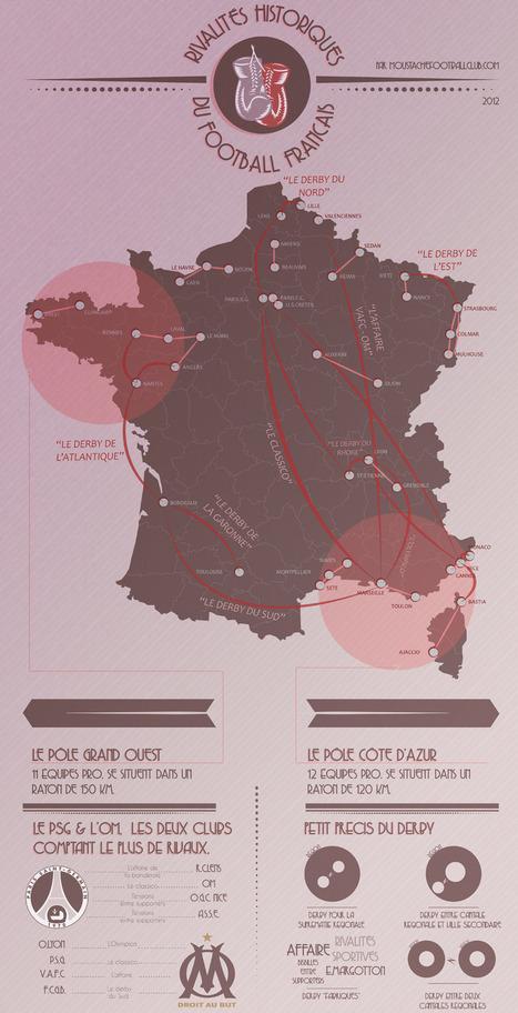Une cartographie des rivalités du football français - une autre vision du territoire !   mémoire   Scoop.it