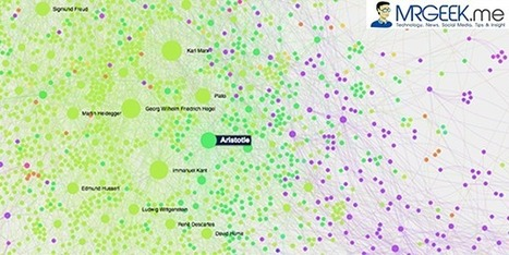 Measuring influence in a group using social network analysis   Social Network Analysis   Scoop.it