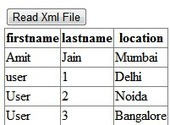 Read XML Data Into DataSet In Asp.Net C# VB.NET   .NET coding   Scoop.it
