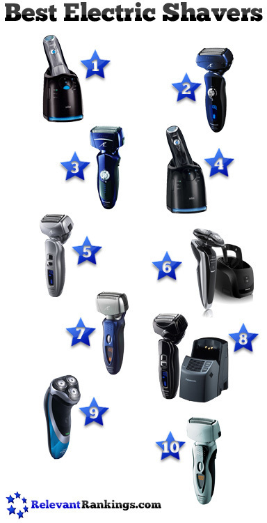 10 Best Electric Shavers | Health and Beauty | Scoop.it