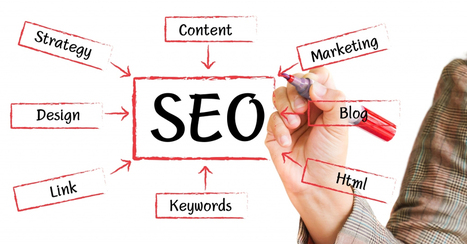 SEO Cleanse & Recharge Checklist For Your Website | In PR & the Media | Scoop.it