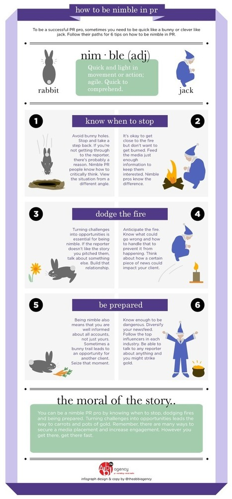 How to Be Nimble in PR [Infographic] | Business 2 Community | Social web for women | Scoop.it