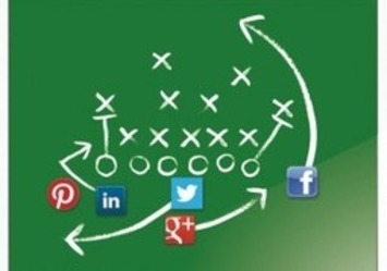 The 36 Rules of Social Media | Collaborationweb | Scoop.it