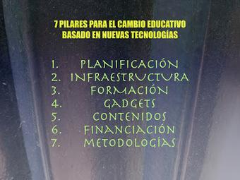 La educación del S.XXI: Los 7 pilares de un cambio basado en las nuevas tecnologías educativas | TICs y educación | Scoop.it