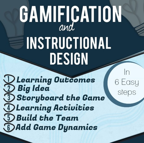 How To Gamify Your Classroom In 6 Easy Steps - Edudemic | Playful Learning | Scoop.it