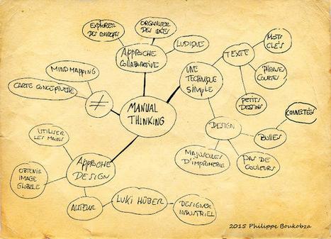 Heuristiquement: À la découverte du Webbing | Medic'All Maps | Scoop.it