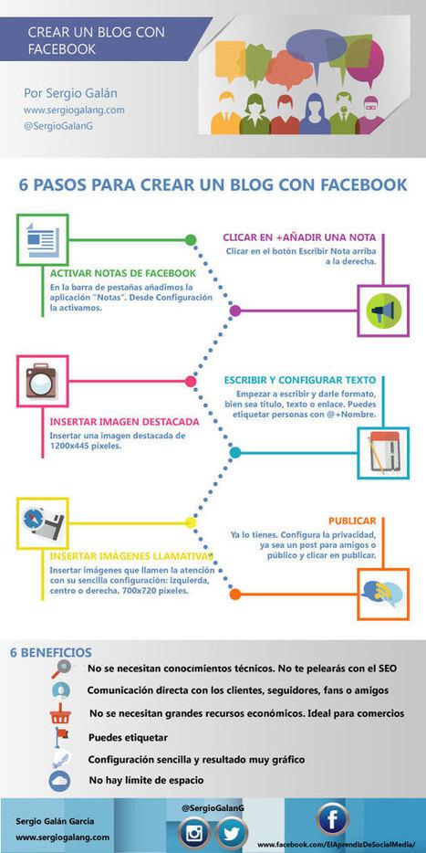Cómo crear un Blog en Facebook #infografia #infographic #socialmedia   Redes sociales y Social Media   Scoop.it