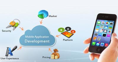 Calgary Mobile Apps Design & Development - Android & iPhone | MediaLabz-Wordpress Website Design in Calgary | Scoop.it