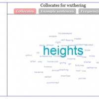 Wuthering Heights interactive text analyser | TEFL & Ed Tech | Scoop.it