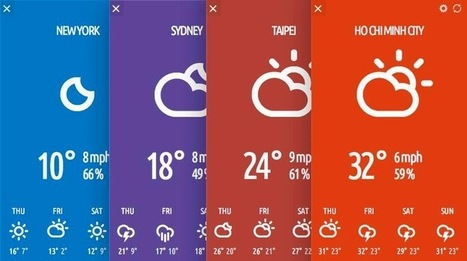 Best Weather Applications for Linux | Linux and Open Source | Scoop.it