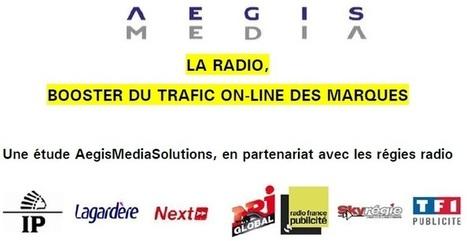 La RADIO, booster du traffic on-line des marques -  Etude AEGIS-MEDIA | La communication d'une radio | Scoop.it
