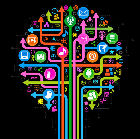 Qu'est-ce qui rend les infographies populaires et comment en créer ? | Institut de l'Inbound Marketing | Scoop.it