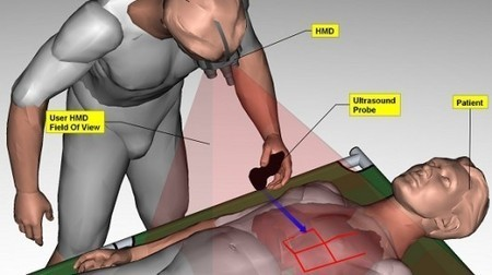 CAMDASS helps untrained personnel perform medical procedures | Clinical Simulation | Scoop.it