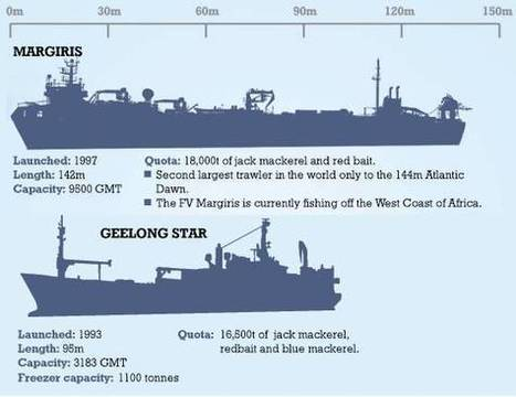 New battle surfaces over super trawlers   All about water, the oceans, environmental issues   Scoop.it