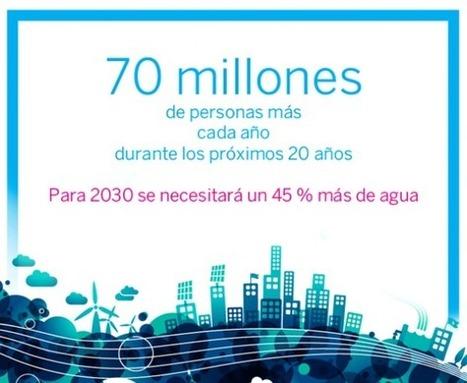 Herramientas analíticas para la planificación Agua-Alimentos-Energía en América Latina y Caribe | Ingeniería del Agua | Scoop.it