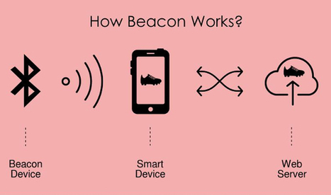 Hire Beacon App Development Company | iBeacon Development | Mobile Application Development | Scoop.it