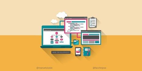 Page Builder ¡El plus que tus temas de WordPress están necesitando! | El Mundo del Diseño Gráfico | Scoop.it