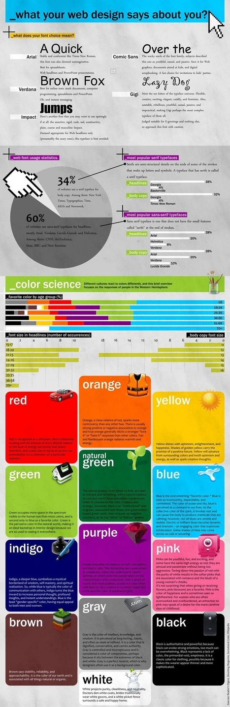 What Does Your Design Say About You?? | Image work | Scoop.it