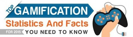 The Top Gamification Statistics And Facts For 2015 You Need To Know | Gamification in the Classroom | Scoop.it