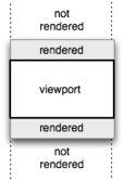 AngularJS Virtual Scrolling – part 1 | StackFull | JS Development | Scoop.it