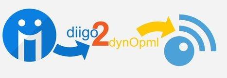 Diigo2dynOPML : créer un fichier OPML dynamique à partir de fils RSS sauvegardés dans Diigo | RSS Circus : veille stratégique, intelligence économique, curation, publication, Web 2.0 | Scoop.it