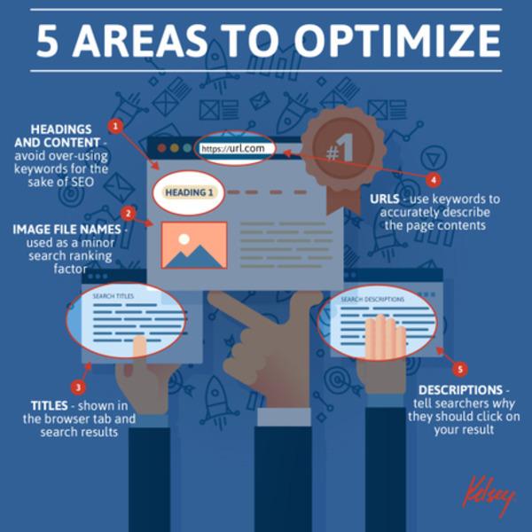 5 Zones Stratégiques à Optimiser pour le #SEO [Infographie] | Search engine optimization : SEO | Scoop.it
