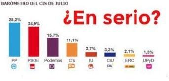 Los datos del CIS o cómo manipular al electorado | CALAIX DE SASTRE | Scoop.it
