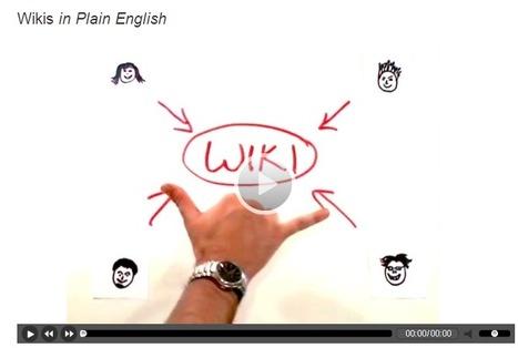 Τα Wikis σε απλά ελληνικά | Ζωντανή Μάθηση | Alive Learning | Open Workshop on Information Literacy | Scoop.it