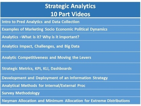 How to Develop and Deploy an Information Strategy? - One of 10 Part Videos on Big Data Strategic Analytics | Big Data + Libraries | Scoop.it