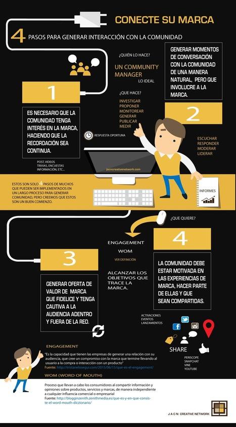 4 pasos para generar interacción con la comunidad   JACN CREATIVE NETWORK   Scoop.it