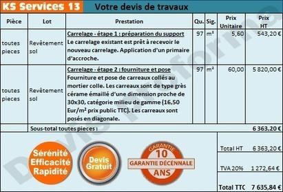 KS Services 13: Chiffrage travaux pose carrelage - Bouches-du-Rhône | Courtier en travaux Bouches du Rhône | Scoop.it