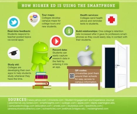 50 Free Android Apps Being Used In Education Right Now | Edudemic | Educational Technology and Sustainability | Scoop.it