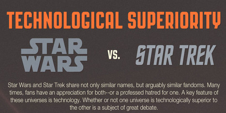 Star Trek and Star Wars: The Battle For Technological Supremacy   Geek Stuffs   Scoop.it