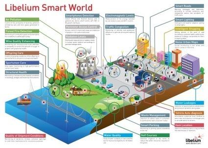 Libelium Smart World Infographic: Sensors for Smart Cities, Internet of Things and beyond | Libelium | Ciudad inteligente | Scoop.it