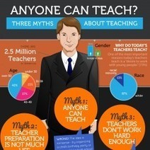 3 Myths About Teaching | digitalNow | Scoop.it