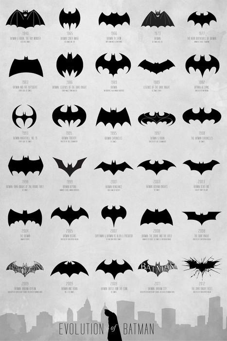 Une superbe infographie retraçant l'évolution du logo Batman de 1940 à 2012 | Identité visuelle | Scoop.it