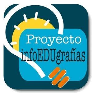 Proyecto InfoEDUgrafías | Magister Informatica Educativa y Gestión del Conocimiento | Scoop.it
