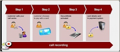Setting Up a Home Wireless Network   The Key Benefits of Network Security   Scoop.it